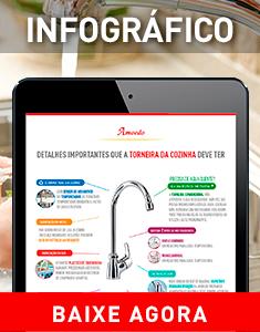 Amoedo - Infográfico - Detalhes importantes Torneira Cozinha